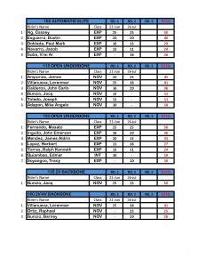 IR Cup Points Standing_Page_2