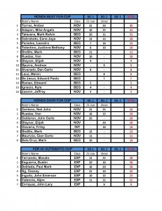 IR Cup Points Standing_Page_3